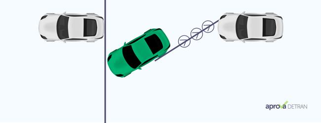 baliza do exame de direção passo 2