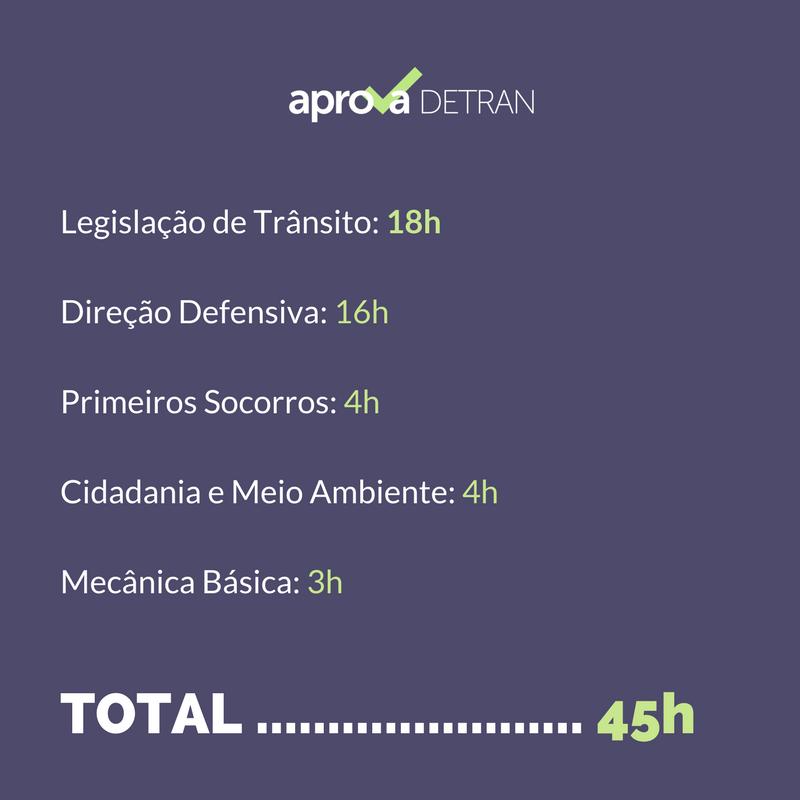 Aula de Legislação + Simulado 2019 [Prova DETRAN com Gabarito]