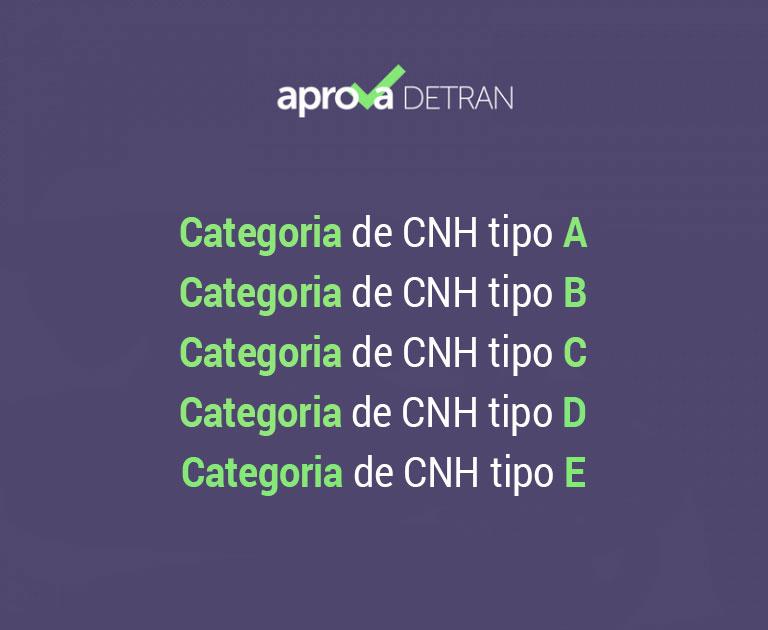 5-categorias-CHH