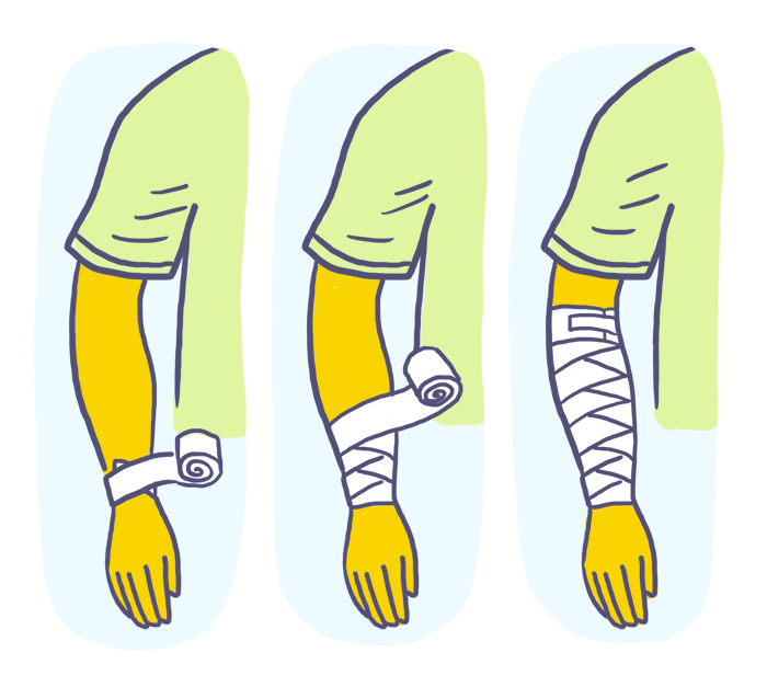 Como fazer uma bandagem?