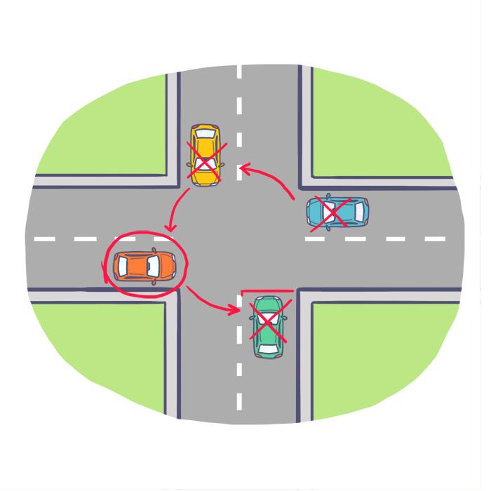 veículos de socorro e emergência têm a preferência