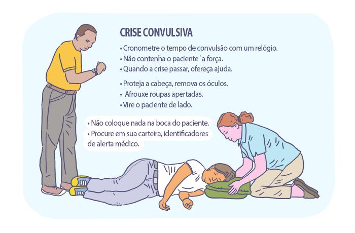 Quais são os sintomas e procedimentos para convulsões?