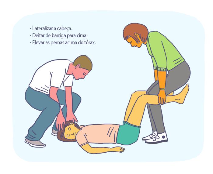 Quais são os sintomas e procedimentos para desmaios?