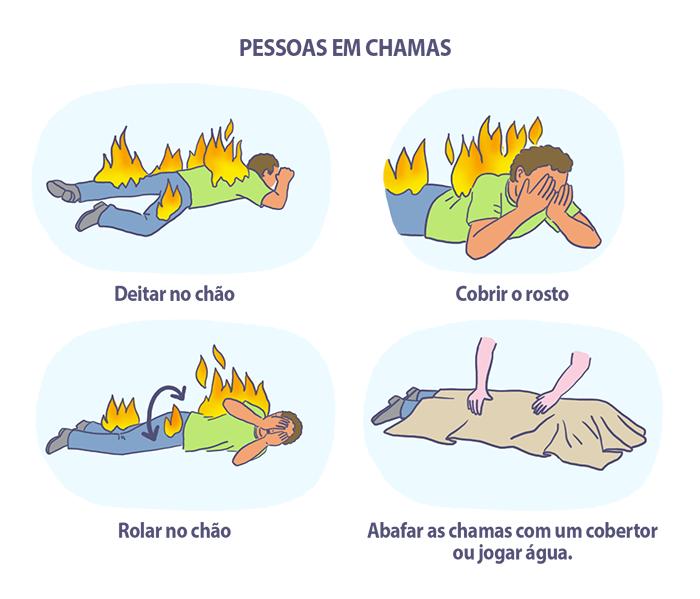 pessoa em chamas